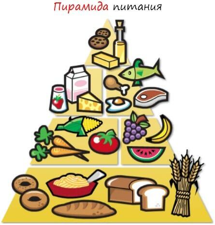 принципы правильного питания маргариты королевой