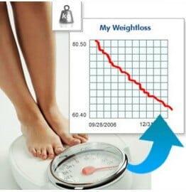 что можно принимать чтобы похудеть