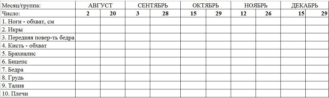 Таблица для тренировок