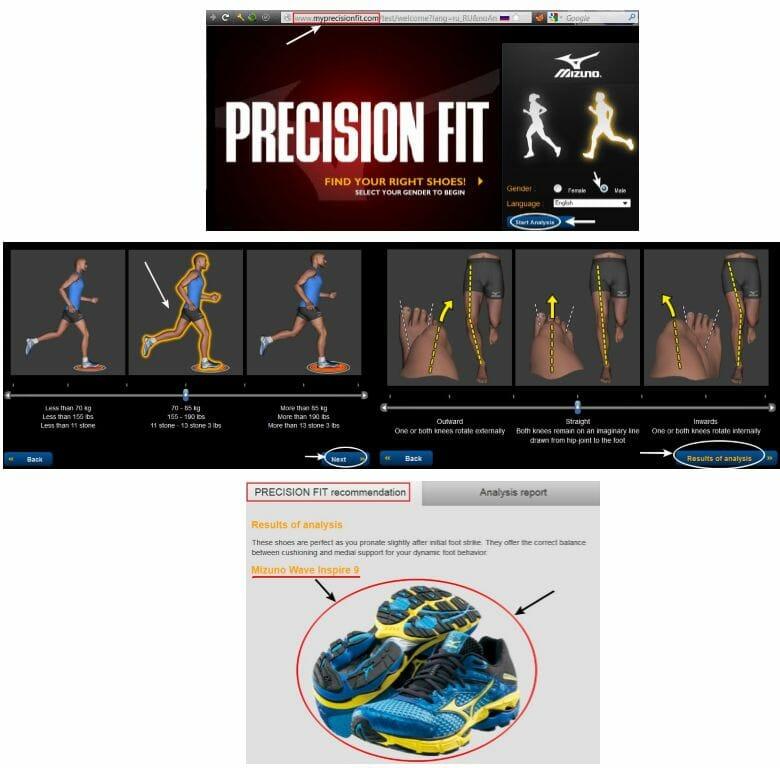 сервис precisionfit