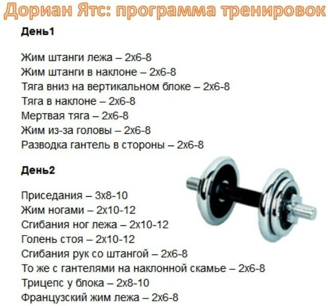 программа питания для похудения мужчинам