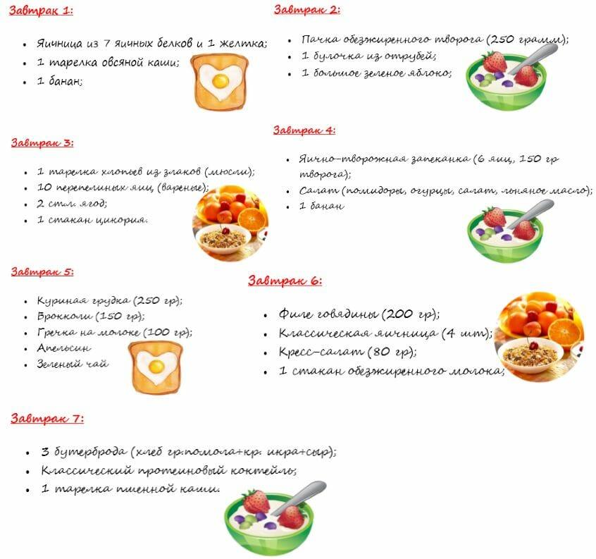 7 вариантов завтрака бодибилдера