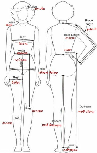 Если болит спина: как убрать мышечные затвердения