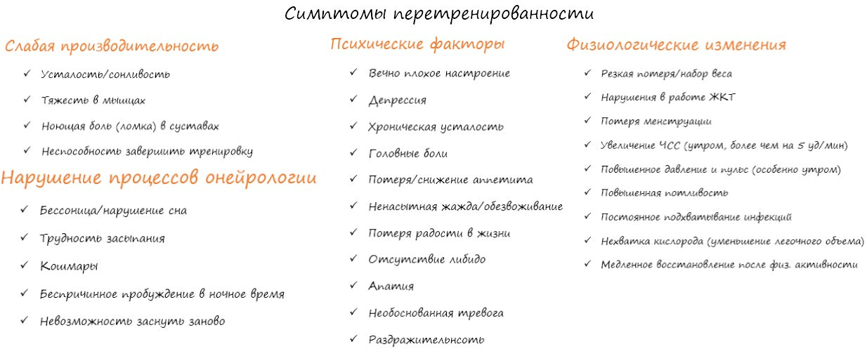 симптомы перетренированности
