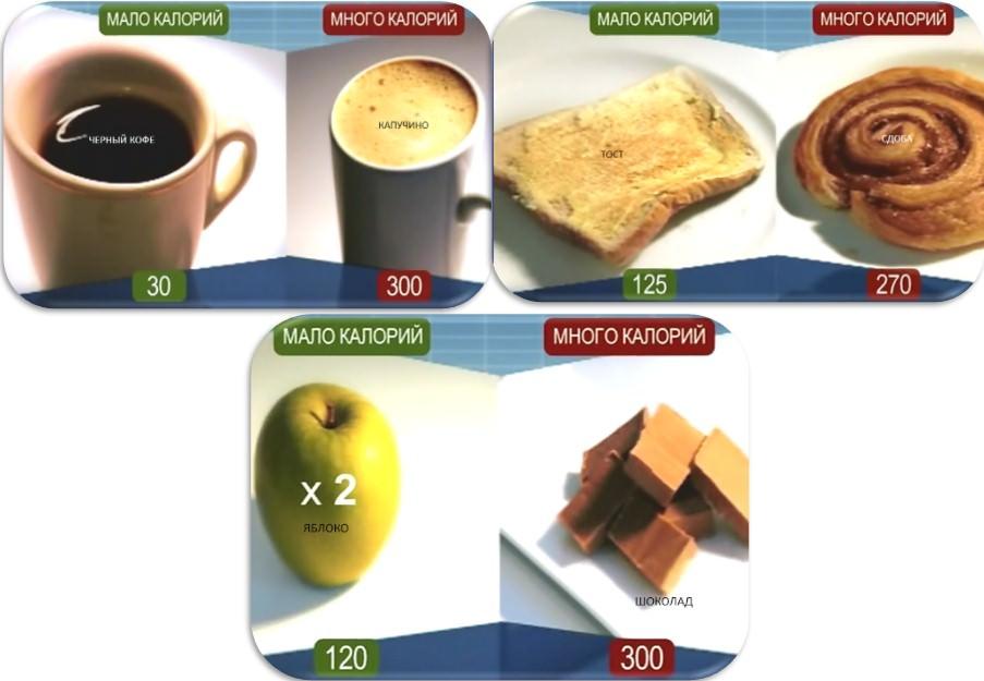 6UYiDR Как похудеть? 10 вещей о потере веса, о которых Вы не знали [Часть 1. Практическая]