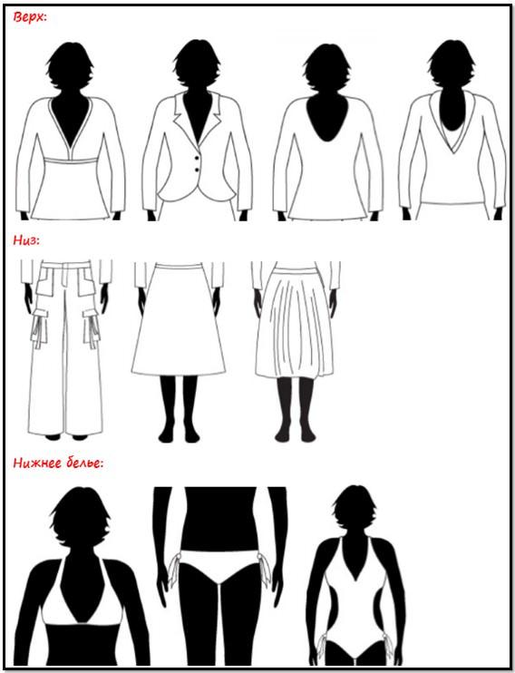 одежда для фигуры перевернутый треугольник