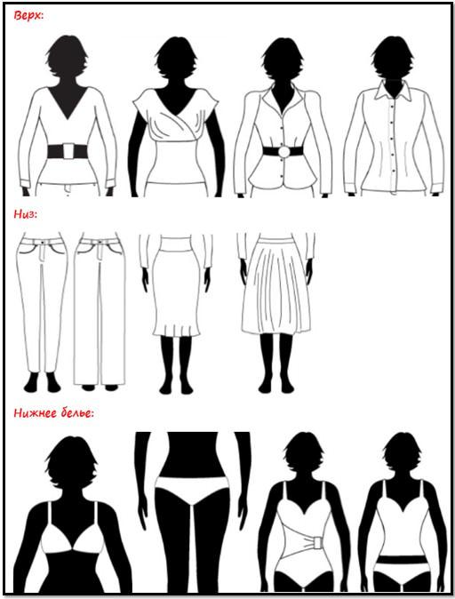 одежда для типа фигуры песочные часы
