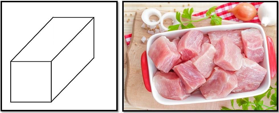 Как приготовить шашлык? Идеальный размер куска.