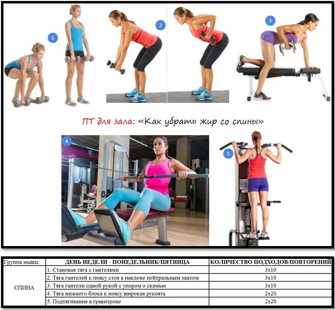 Программа тренировок для зала: как убрать жир со спины