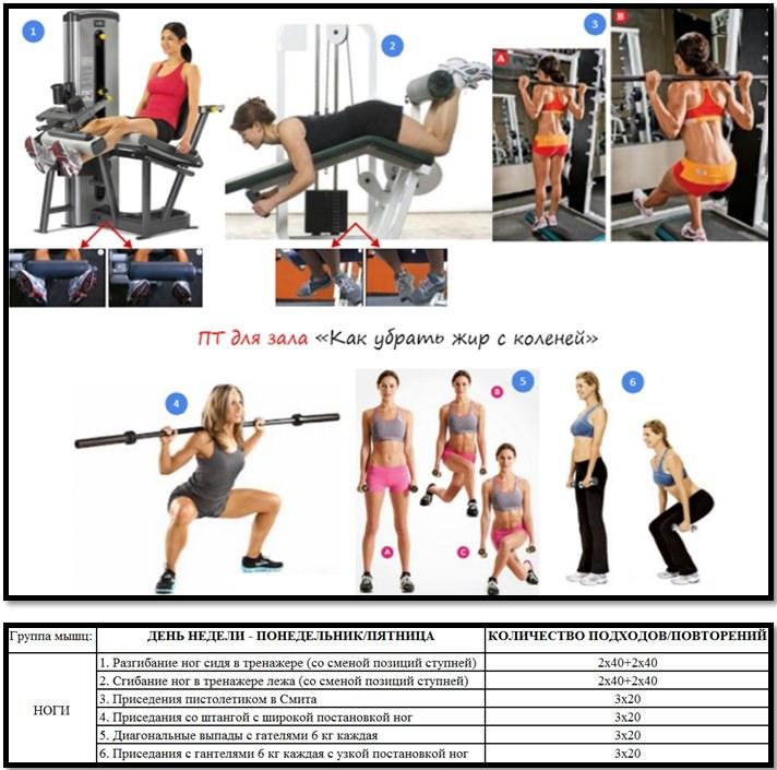 """Программа тренировок для зала """"Как убрать жир с коленей"""""""