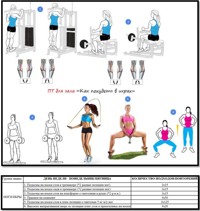 """программа тренировок для зала """"Как похудеть в икрах"""""""