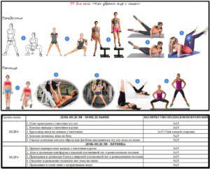 """3DrY7NW-300x241 Программа тренировок для зала """"Как убрать жир с ляшек"""""""