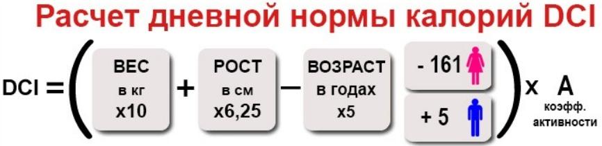 Формула Харриса Бенедикта расчет нормы калорий