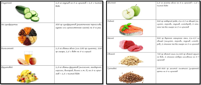 Разгрузочные дни для похудения, пример 2