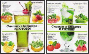 3ttUjbK-300x184 Коктейли для похудения. Варианты рецептов Green смузи.