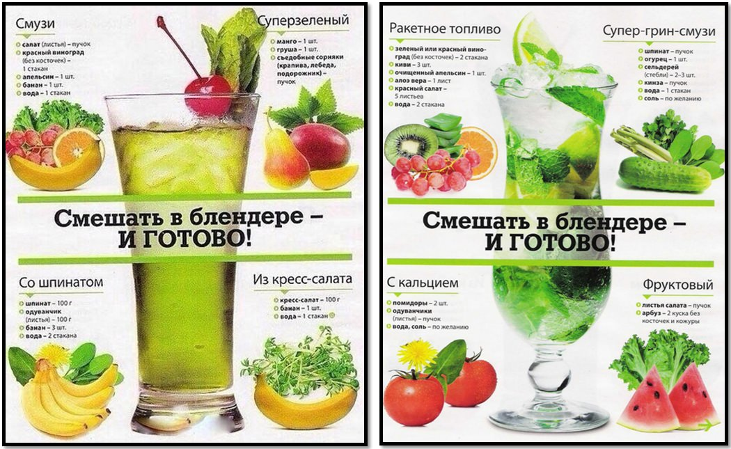 Коктейли для похудения. Варианты рецептов Green смузи.