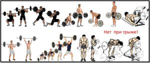 Грыжа и бидибилдинг. Упражнения, которых следует избегать.