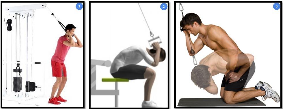 Скручивания на верхнем блоке. Вариации упражнения.