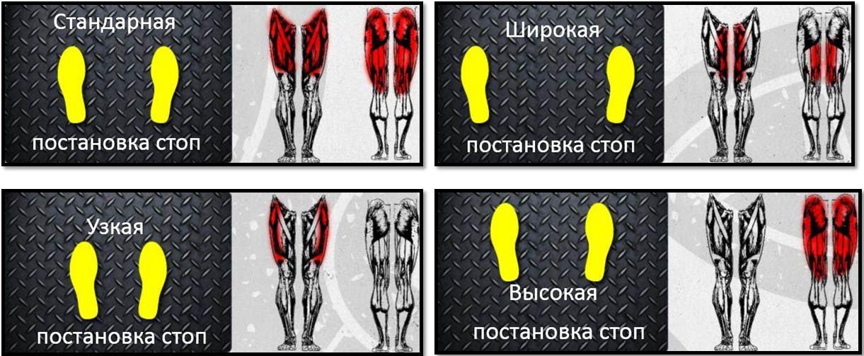 Приседания в Смите. Памятка: как правильно ставить ноги.