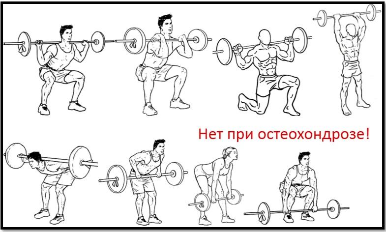 Остеохондроз и бодибилдинг. Упражнения, которые нельзя выполнять при остеохондрозе.