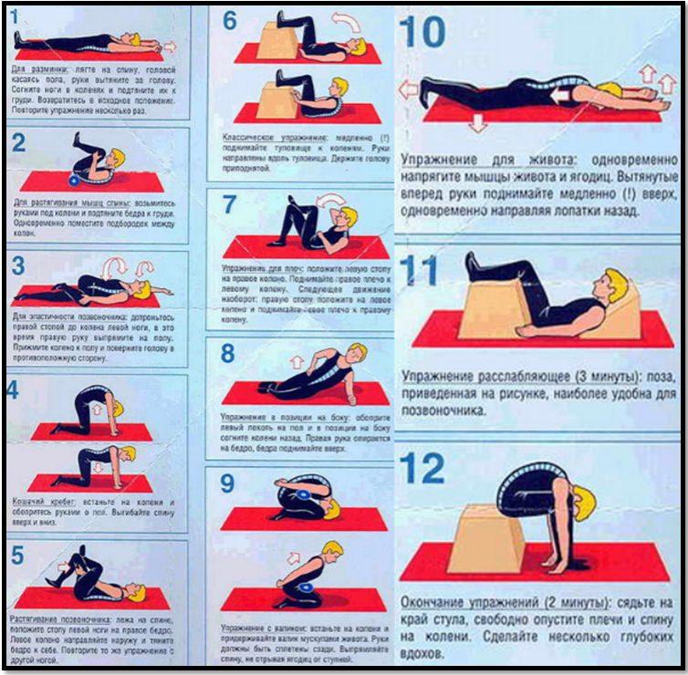 Остеохондроз и бодибилдинг. Домашние тренировки при остеохондрозе.