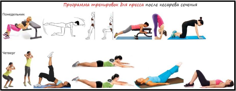 Атлас упражнений программы тренировок №1 после кесарева сечения