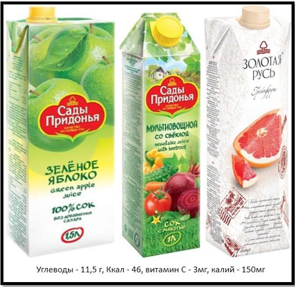 """Производители полезных продуктов. Пищевая ценность сока """"Сады Придонья""""."""