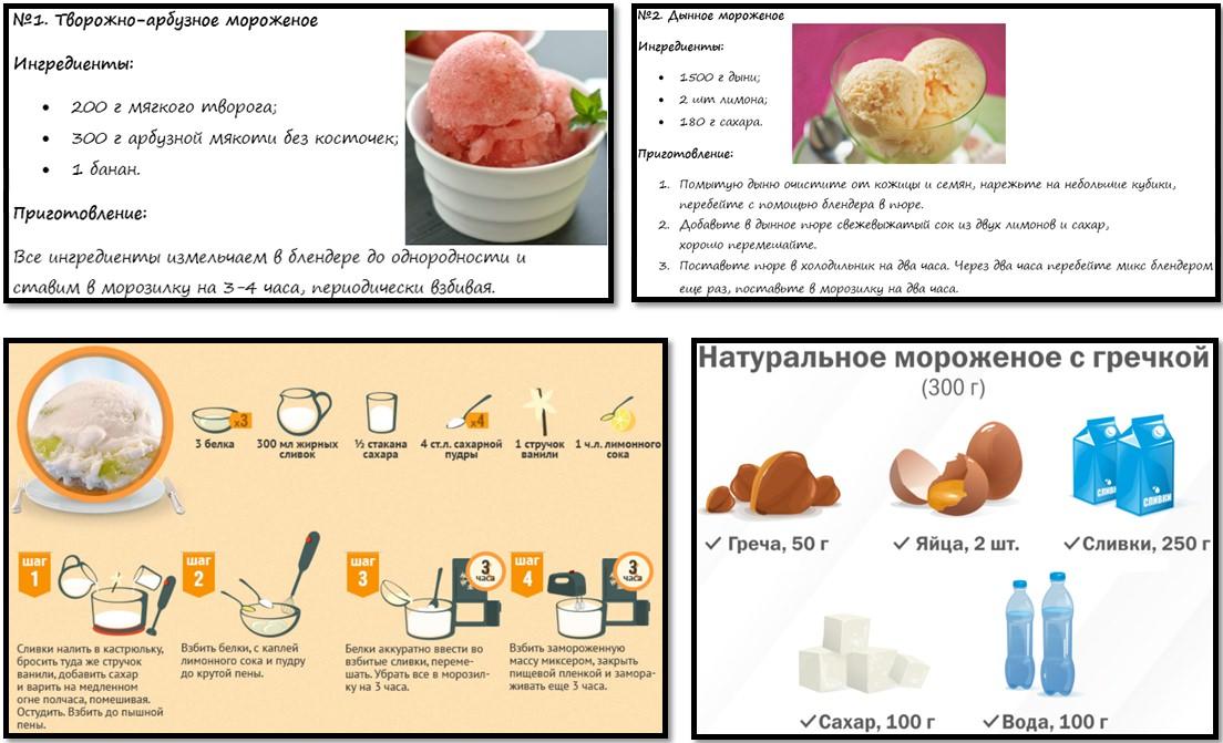 Чем полезно и как приготовить мороженое дома? Рецепты домашнего мороженого.
