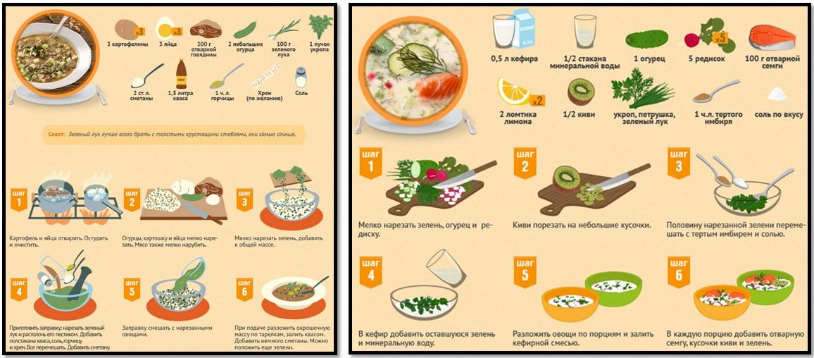 Чем полезна окрошка? Полезные рецепты.