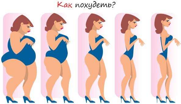 советы как правильно похудеть