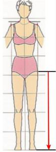 замер длины ног