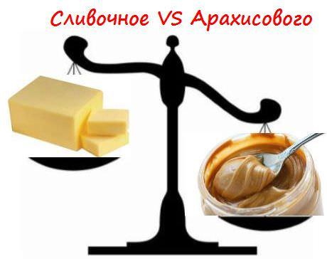 сливочное масло против арахисового