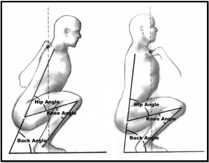 классические и фронтальные приседания
