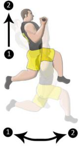 подтягивание с движением ног