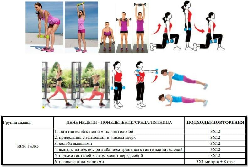 Программа тренировок для девушек в тренажерном зале по типу фигуры прямоугольник