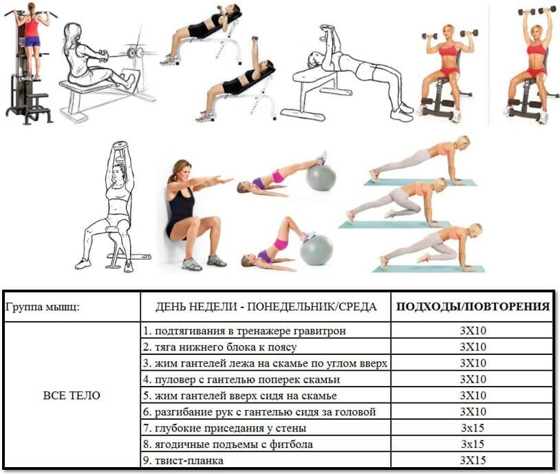 Программа тренировок для девушек в тренажерном зале по типу фигуры прямоугольник №2