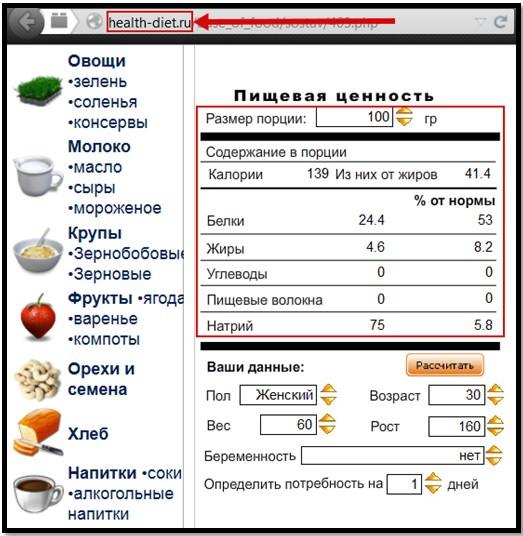 Калькулятор подсчета калорий
