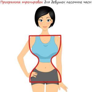 Программа тренировок для девушек в тренажерном зале по типу фигуры песочные часы лого