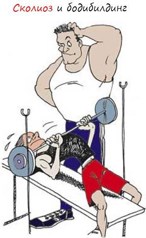 Упражнения с эспандером для спины при сколиозе