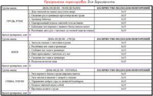 3iOeIC5-300x188 Программа тренировок для беременных