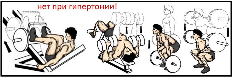 Упражнений которых следует избегать при гипертонии