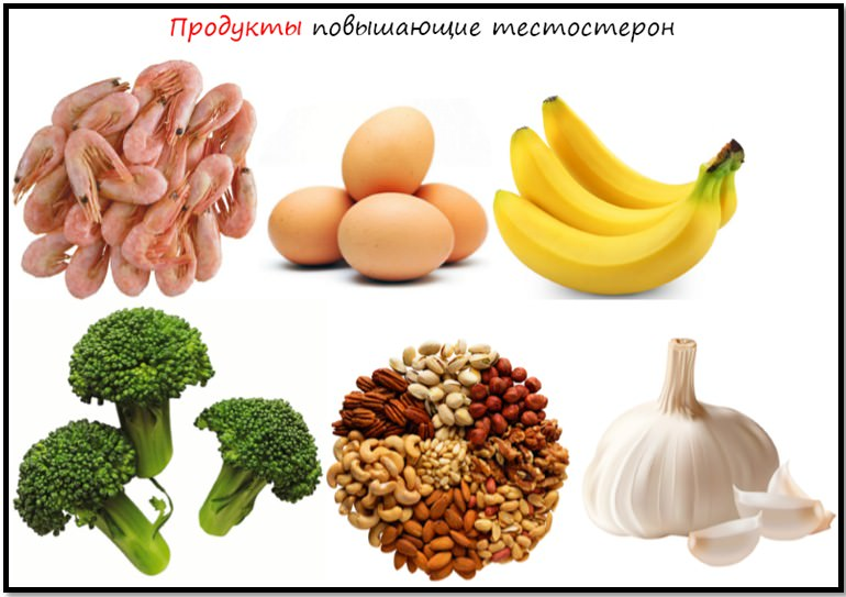Продукты повышающие тестостерон