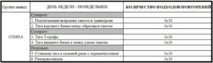 Программа тренировок спины №3 таблица