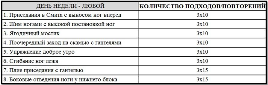 Программа тренировок ног №2 таблица