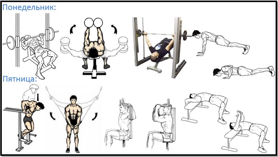 Упражнение для грудинной мышцы