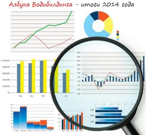 Статистика Азбука Бодибилдинга за 2014 год
