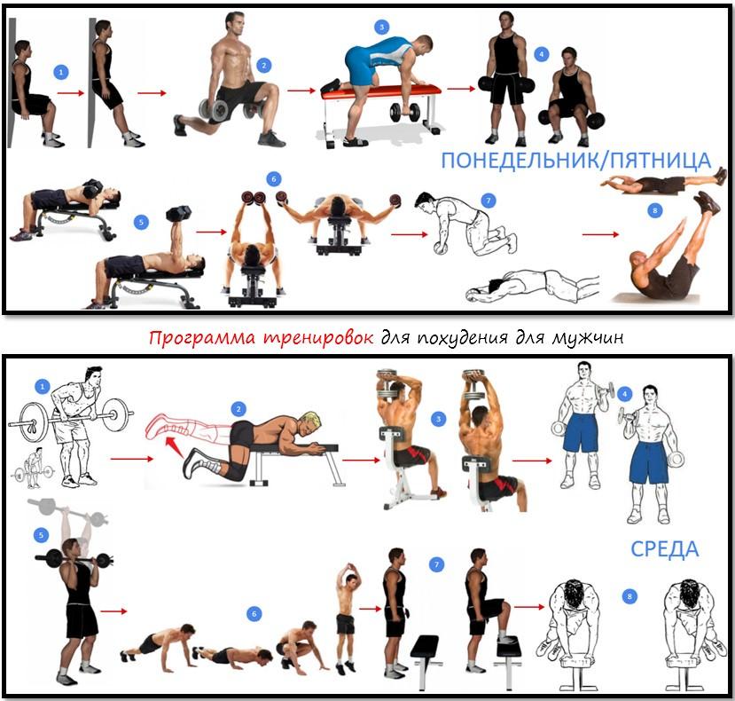 Программа тренировок для похудения для мужчин