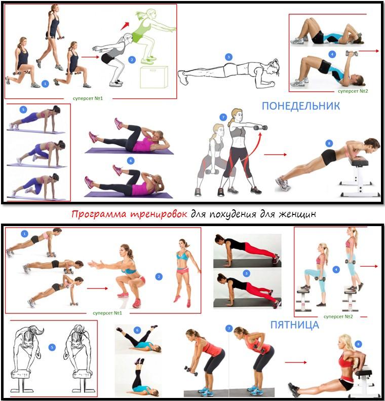 Программа тренировок для похудения для женщин