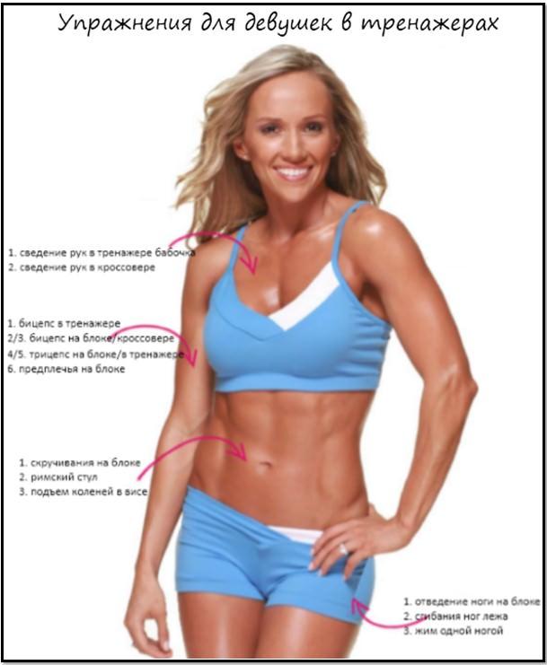 упражнения для девушки в тренажерном зале, тренажеры