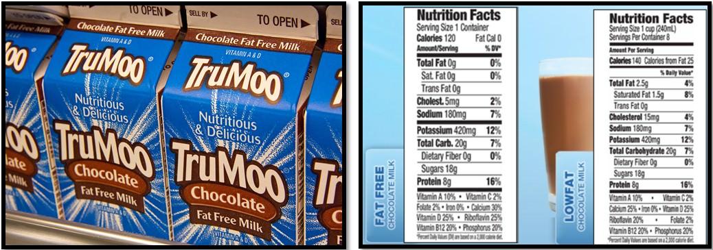 шоколадное молоко TruMoo